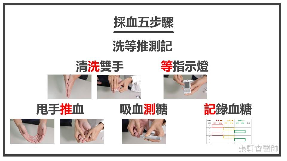 聰明量血糖,簡單又不痛_投影片22.JPG