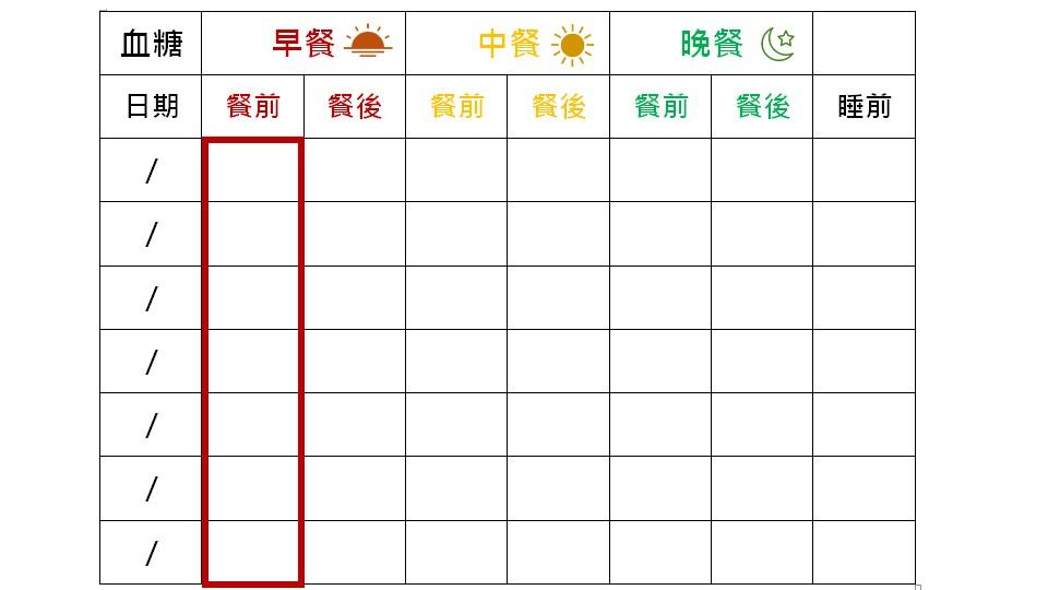 聰明量血糖,簡單又不痛_投影片26.JPG