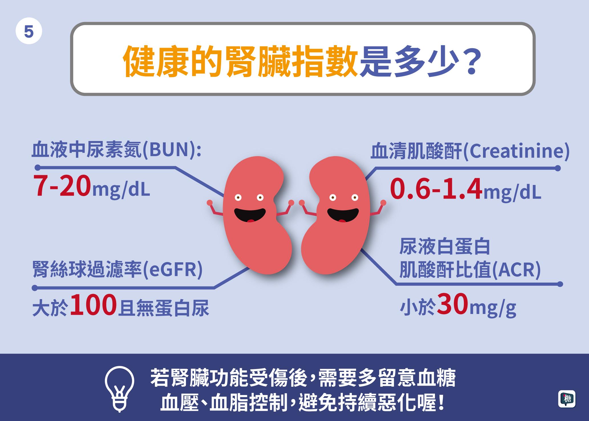 看懂您的抽血報告_檢驗報告判讀-懶人包20190409修改-6.jpg