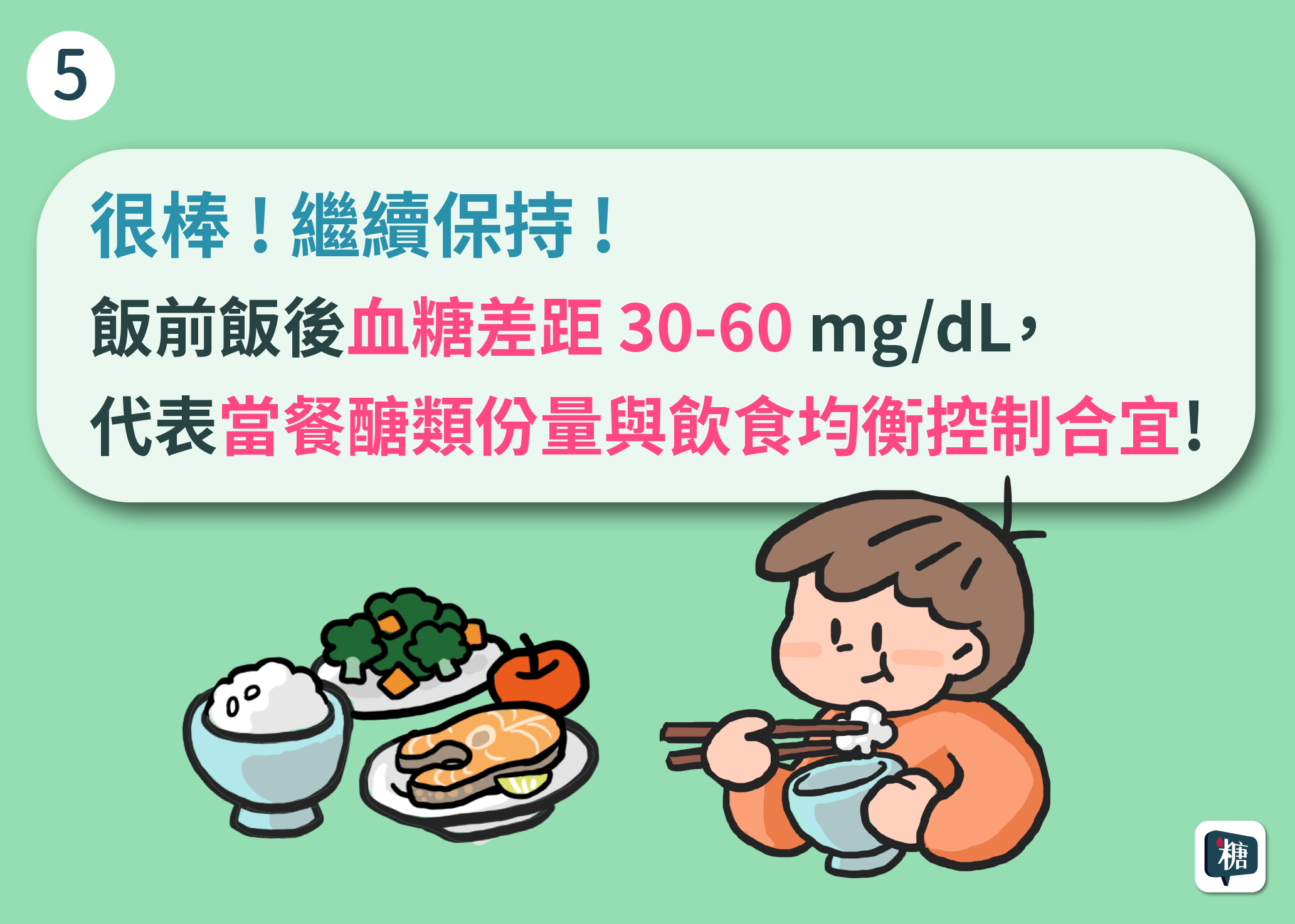 血糖數值怎麼看?什麼是配對血糖?血糖差距在30-60mg/dL