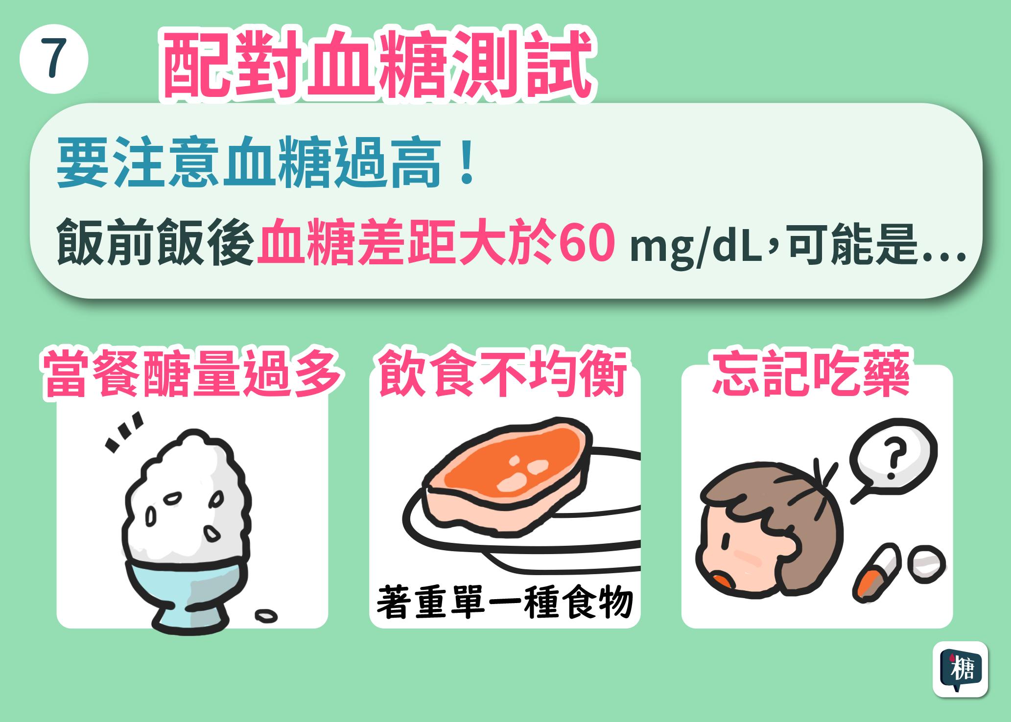 血糖數值怎麼看?什麼是配對血糖?