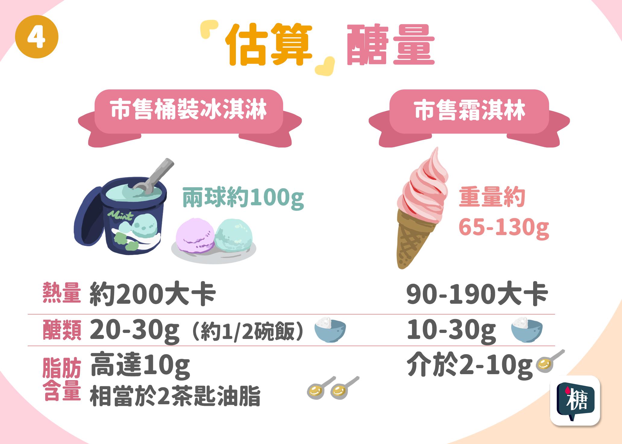 消暑冰淇淋吃多少?-05-1970