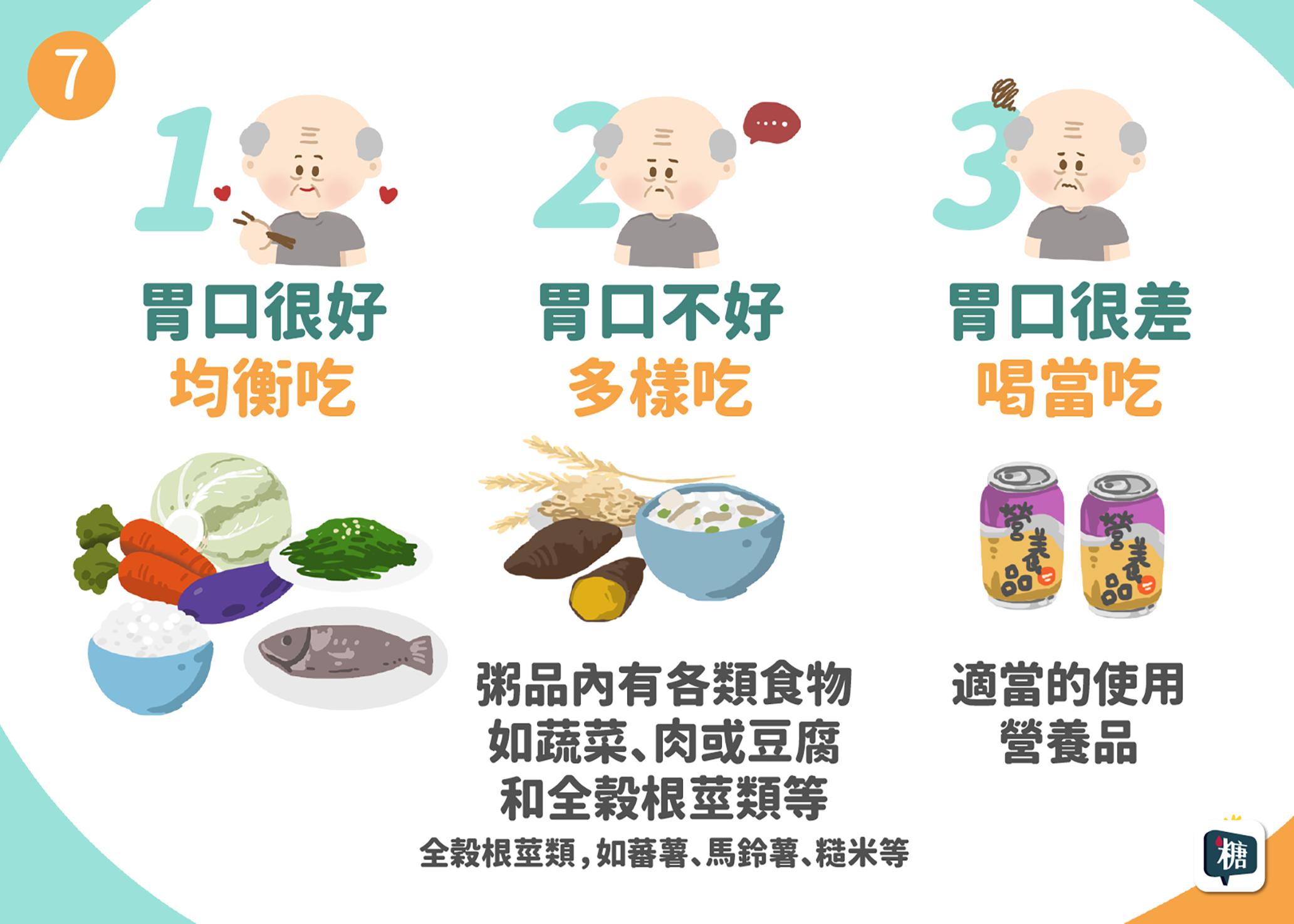 長者牙不好,咬不動,增加營養素3妙招!該怎麼吃才不會營養不良呢?
