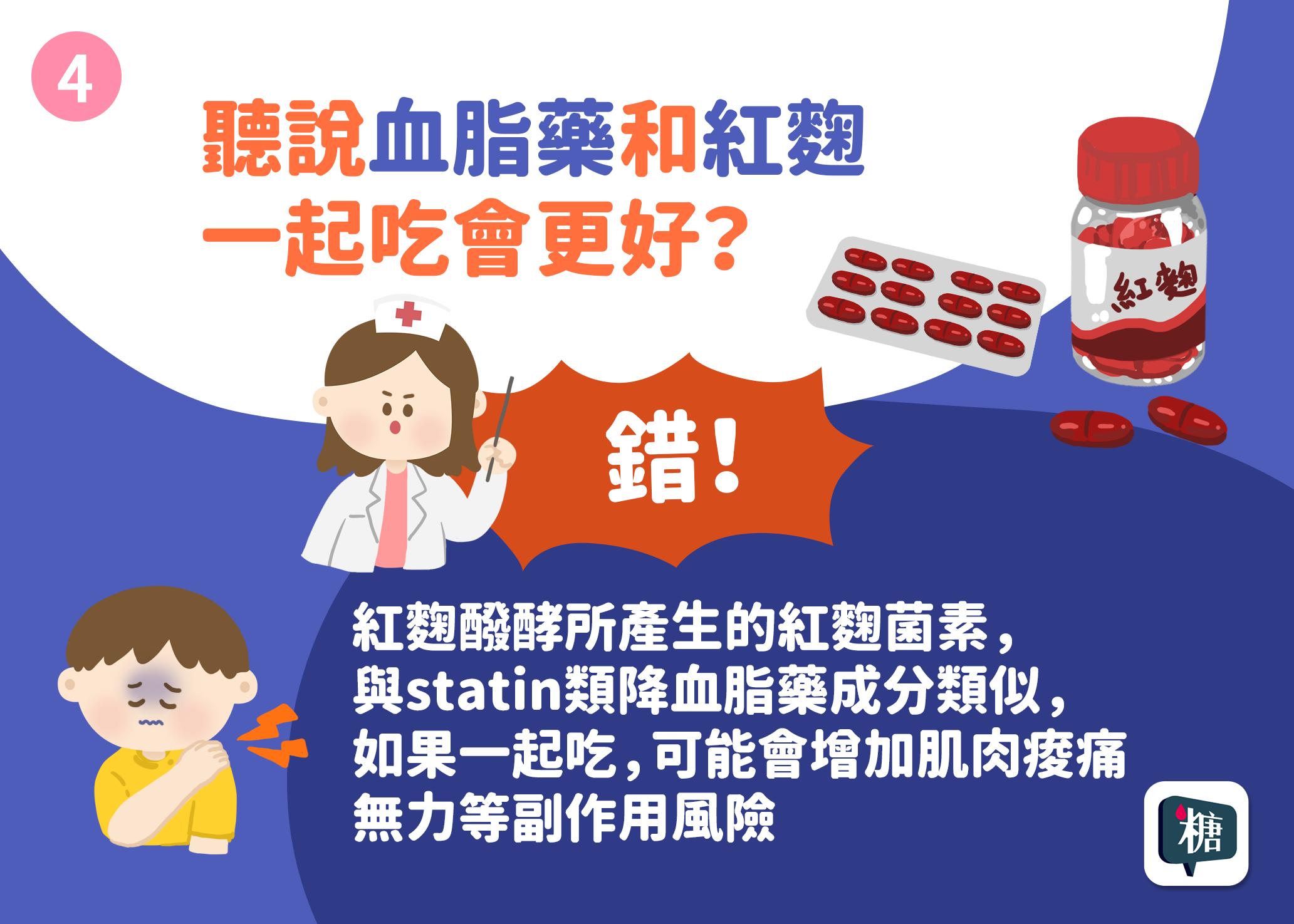 降血脂健康食品迷思,您真懂降血脂藥、健康食品嗎?正確控制血脂