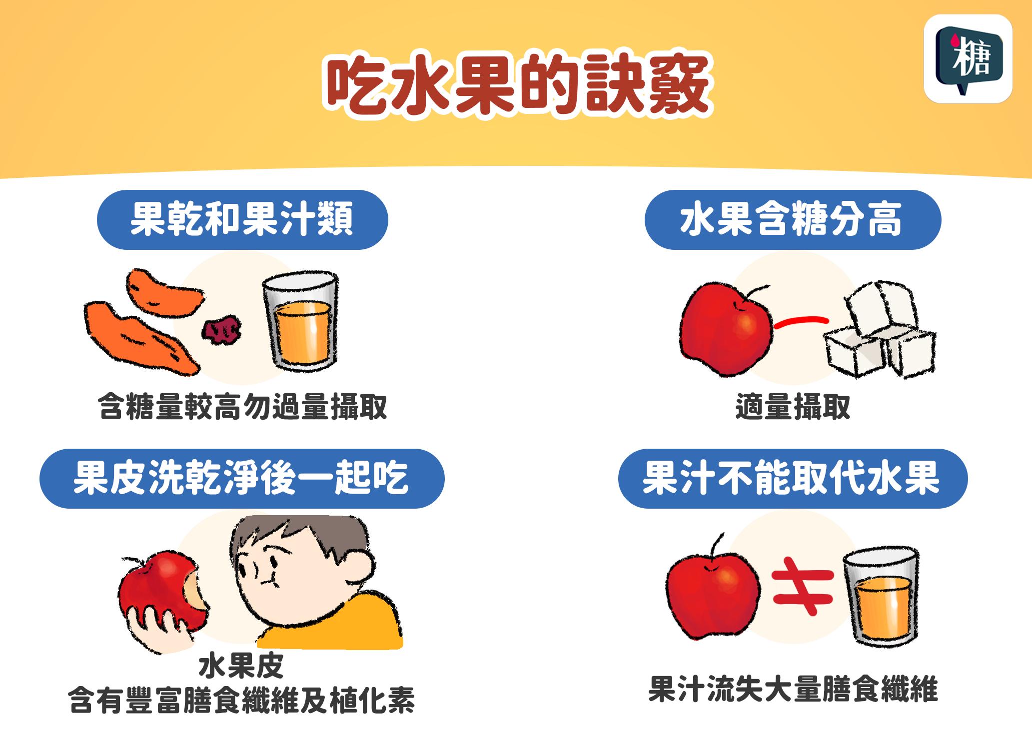 吃水果的訣竅,注意果汁不能取代水果喔!