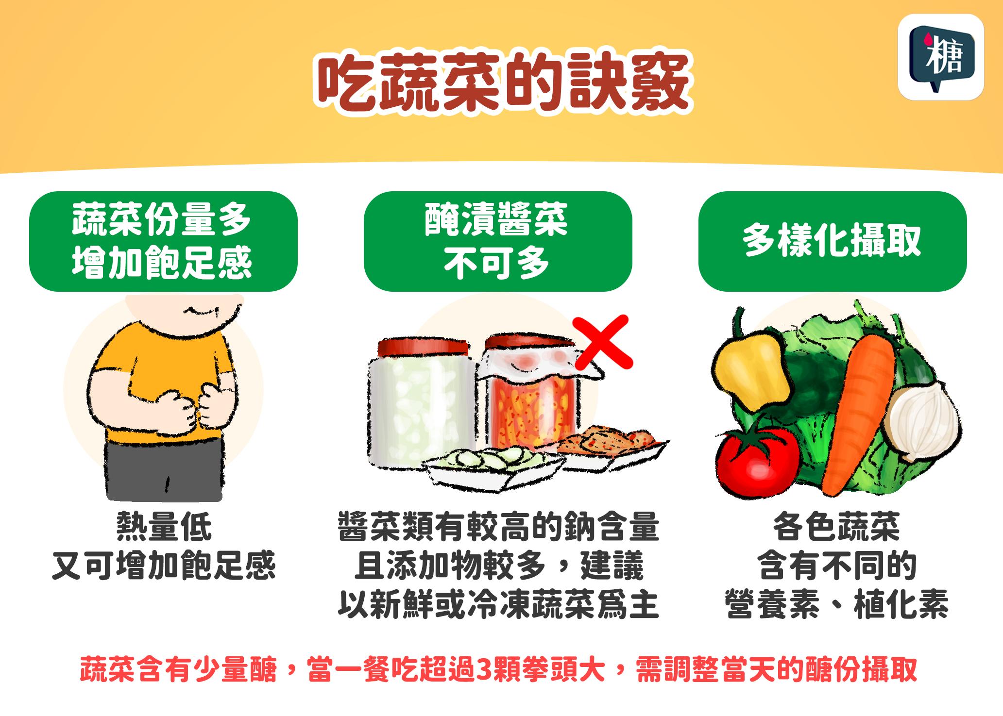 吃蔬菜的訣竅,多吃各色蔬菜,攝取多元營養素