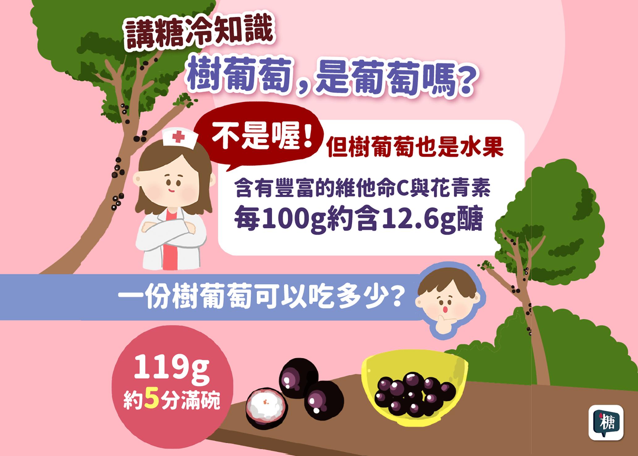 葡萄乾體積小一次一把剛剛好?一份醣的葡萄大概可以吃多少?