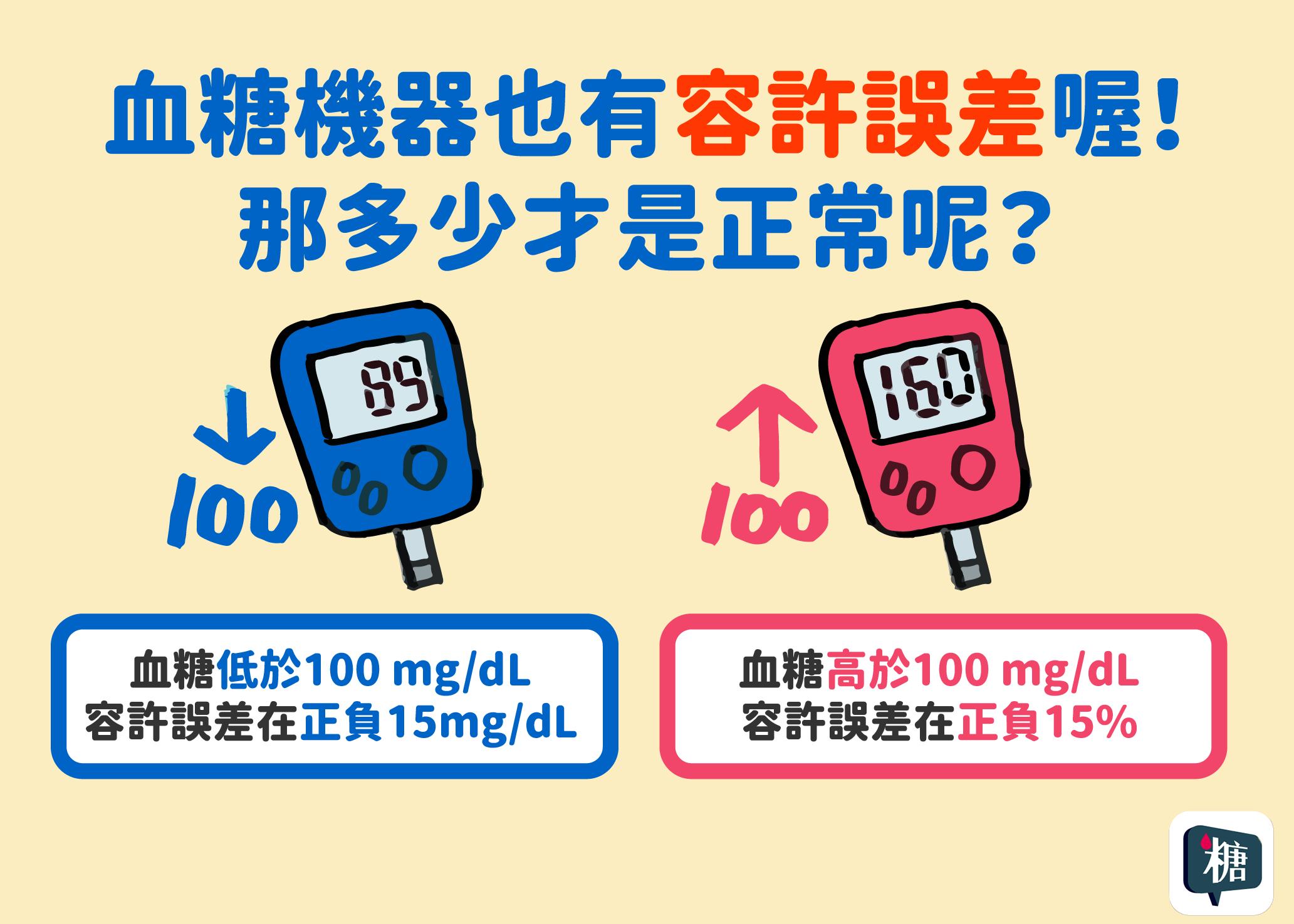 血糖機的容許誤差值是多少呢?