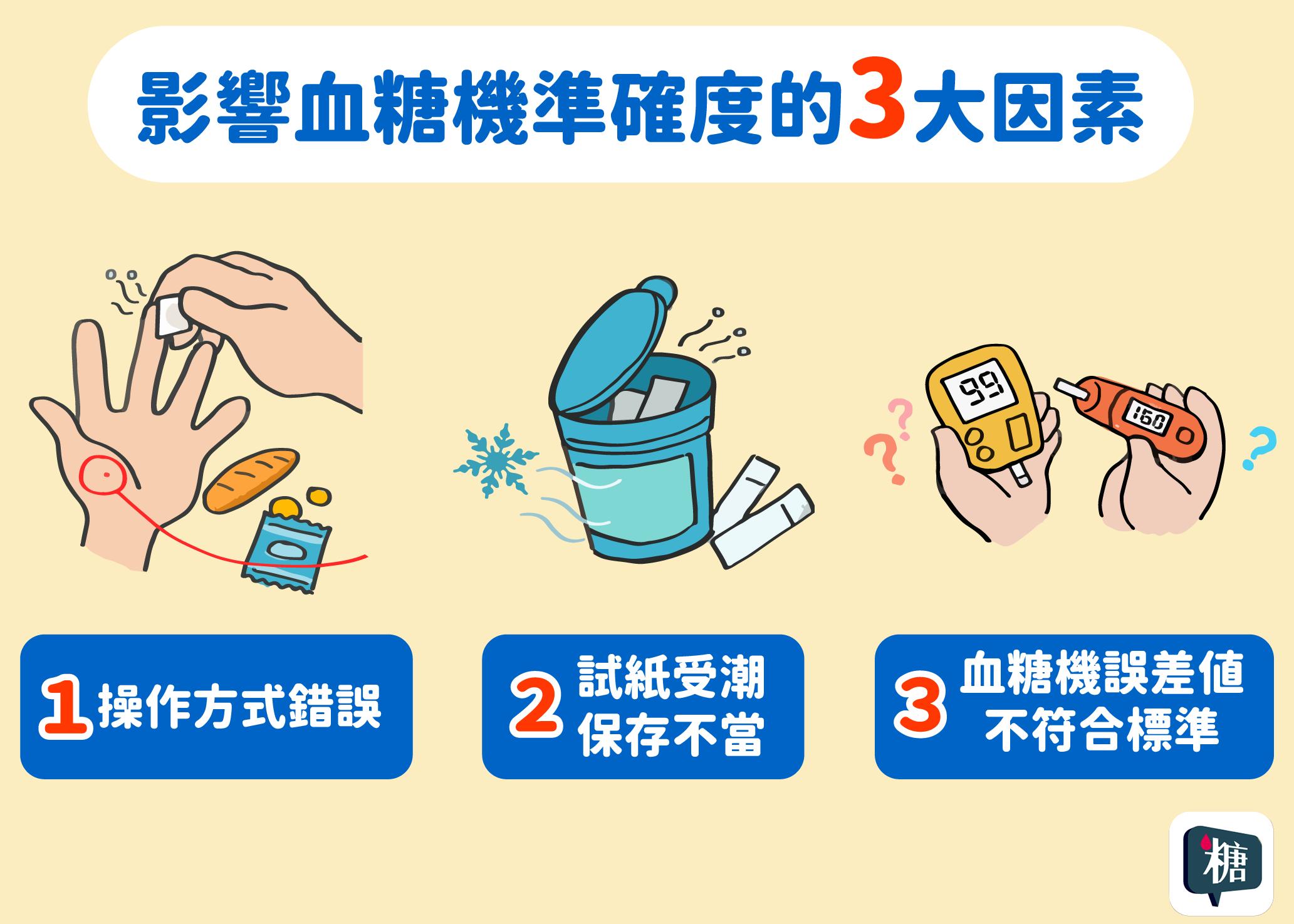 影響血糖機準確度的3大因素